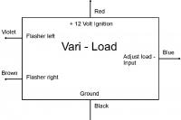 JOOST Vari Load - Equalizer